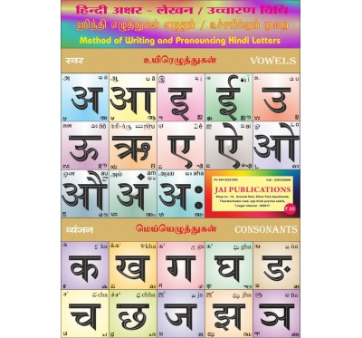 JAI HINDI ALPHABET CHART (LAMINATED)